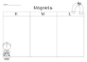 Magnet KWL Chart