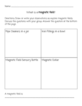 Magnetic Field Investigation Recording Sheet and Discussio
