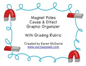 Magnetic Poles Cause & Effect (with Rubric)