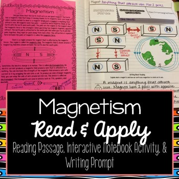 Magnetism Reading Comprehension Interactive Notebook