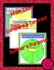 Main Idea/Author's Purpose/Compare Contrast Using Informat