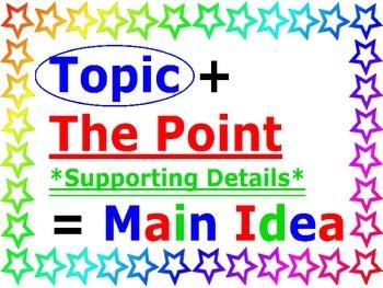 Stars Theme - Main Idea Equation