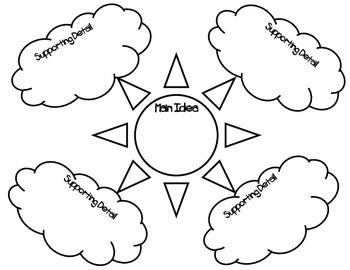 Main Idea Graphic Organizer - Clouds