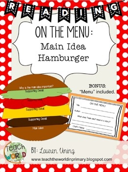Main Idea Hamburger