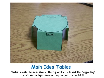 Main Idea Table FREEBIE!!!!