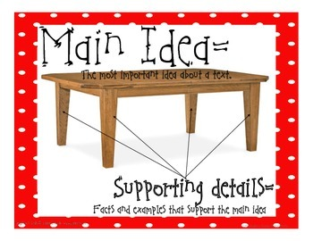 Main Idea Table Top Poster with Organizer