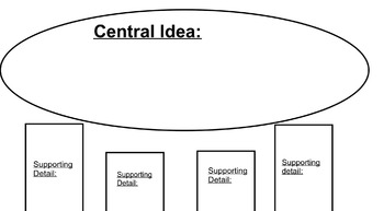 Main Idea Unit with Passages, Games, Etc. for Middle Schoo