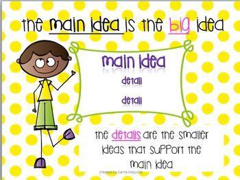 Main Idea and Details Anchor Chart & Graphic Organizer