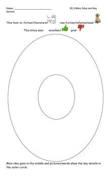 Main Idea  and Key Details Circle Map