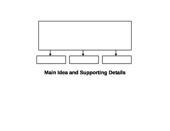 Main Idea and Supporting Details Graphic Organizer with Lines