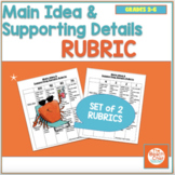 Main Idea and Supporting Details Scale Rubric - Marzano Co