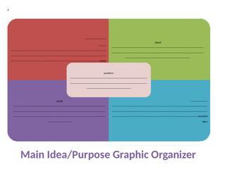 Main Idea graphic organizer and poster