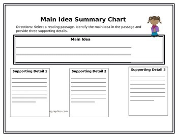 Main Ideas And Supporting Detail Chart