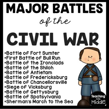 Major Civil War Battles Chart, Reading Comprehension Passa