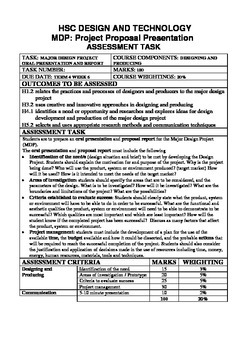 12 Major Design Project Folio Assessment