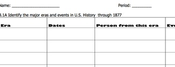 Major Eras in U.S. History Scavenger Hunt
