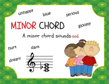 Major and Minor Chord Quality