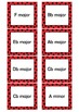 Major and Minor Scales Cards