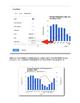 Make Climatograms Using Google Spreadsheet