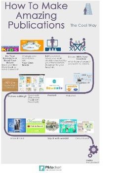 Make Digital Publications Smash Poster - Classrooms / Tech