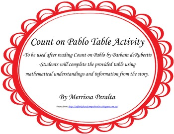 Make a Table-Count On Pablo-Math