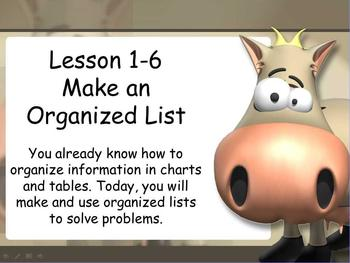 Make an Organized List Animated Interactive PowerPoint Les