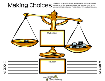 A Process for Making Choices and Decisions