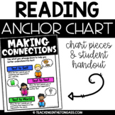 Making Connections Reading Anchor Chart