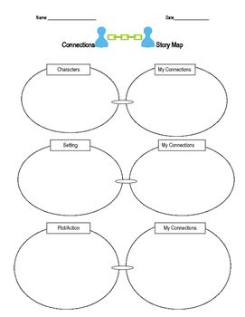 Making Connections Story Map