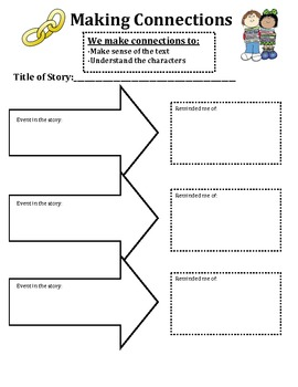Making Connections Strategies Graphic Organizer