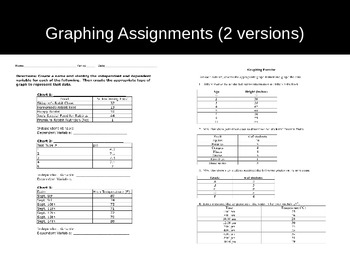 Making Graphs Practice Sheets