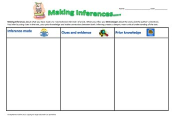 Making Inferences Graphic Organiser for Reader's Workshop