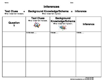 Making Inferences Graphic Organziers
