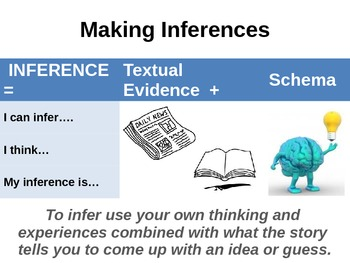 Making Inferences Visual for Classroom