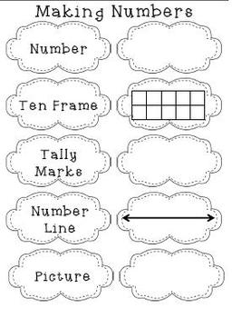 Making Numbers Activity