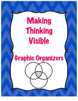 Making Thinking Visible Graphic Organizer SUPER BUNDLE - A