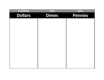 Making Trades Money Chart