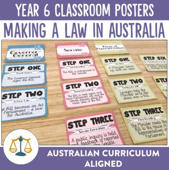 Making a Law in Australia Flowchart Posters