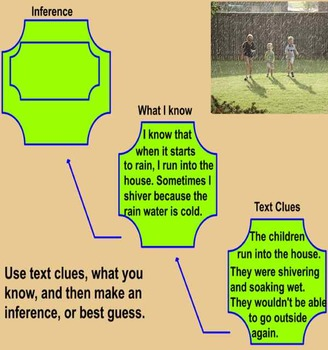 Making an Inference