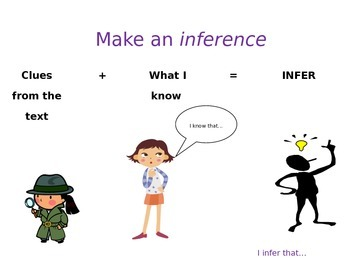 Making inferences powerpoint, cold read, questions, anchor chart