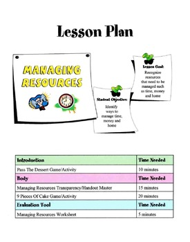 Managing Personal Resources Lesson