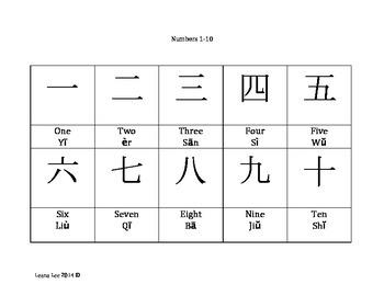 Chinese Mandarin Numbers 1-10