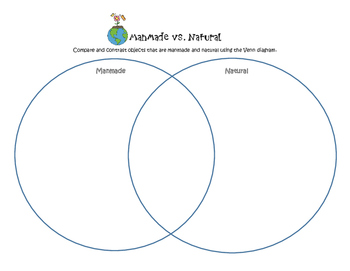 Manmade vs. Natural Objects Venn Diagram
