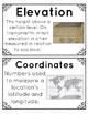Map Skills Vocabulary Posters