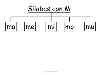 Mapas de arbol de las silabas del espanol