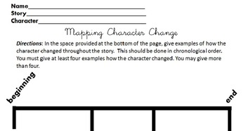 Mapping Character Change