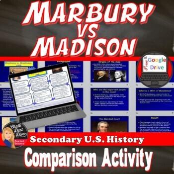 Marbury v Madison (1803) -Judicial Review (Presentation, C