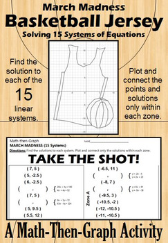 March Madness - A Math-then-Graph Activity - Solve 15 Systems