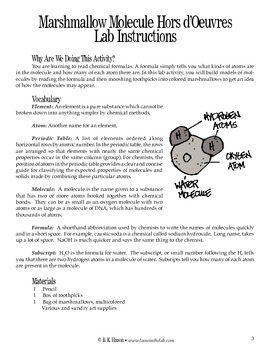 Marshmallow Molecule Hors d'Oeuvres (Chemistry)