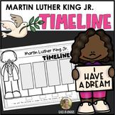 Martin Luther King Jr. {Timeline of Events} for Kindergart